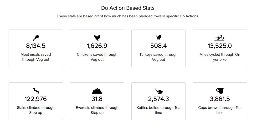Impact Stats   Informa Dashboard