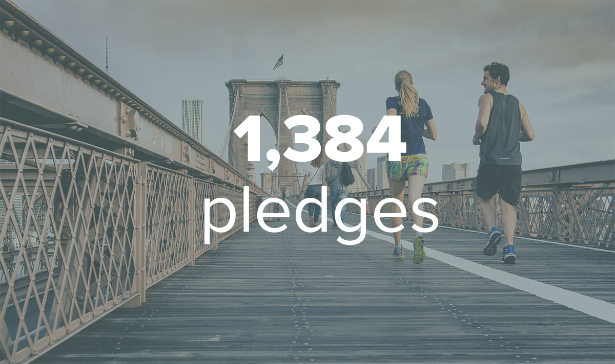 1384 pledges